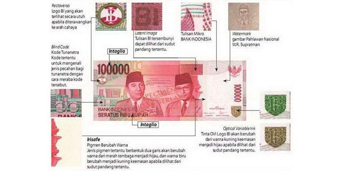 Surat Permohonan Penukaran Uang Baru Ke Bank - Situs Contoh x